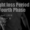 第4回減量期ダイエット1ヶ月経過【2018】