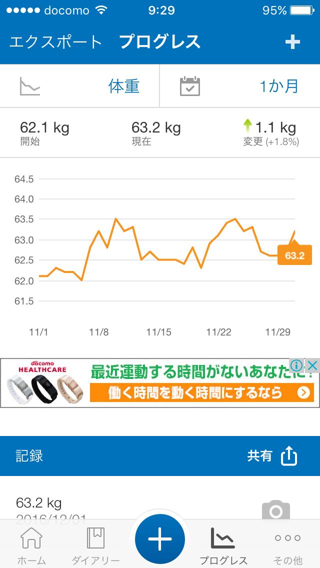 増量2nd_2016体重