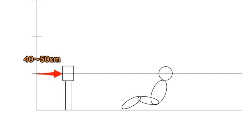 スピーカー配置壁面距離